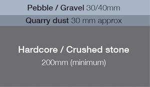millbrook_pebble_dust